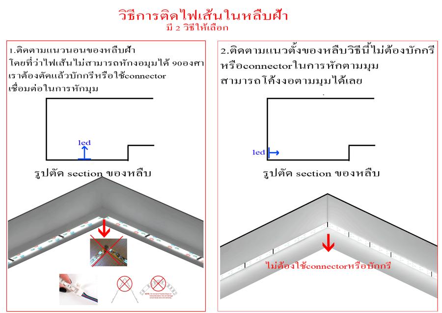 วิธีการติดตั้งไฟ led เส้นในหลืบฟ้า