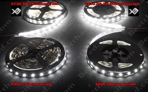 led strip brightness difference